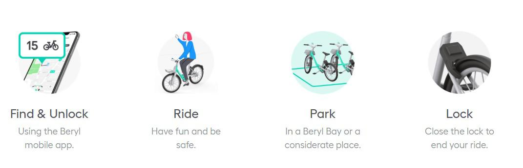 image of how Beryl Bikes app works
