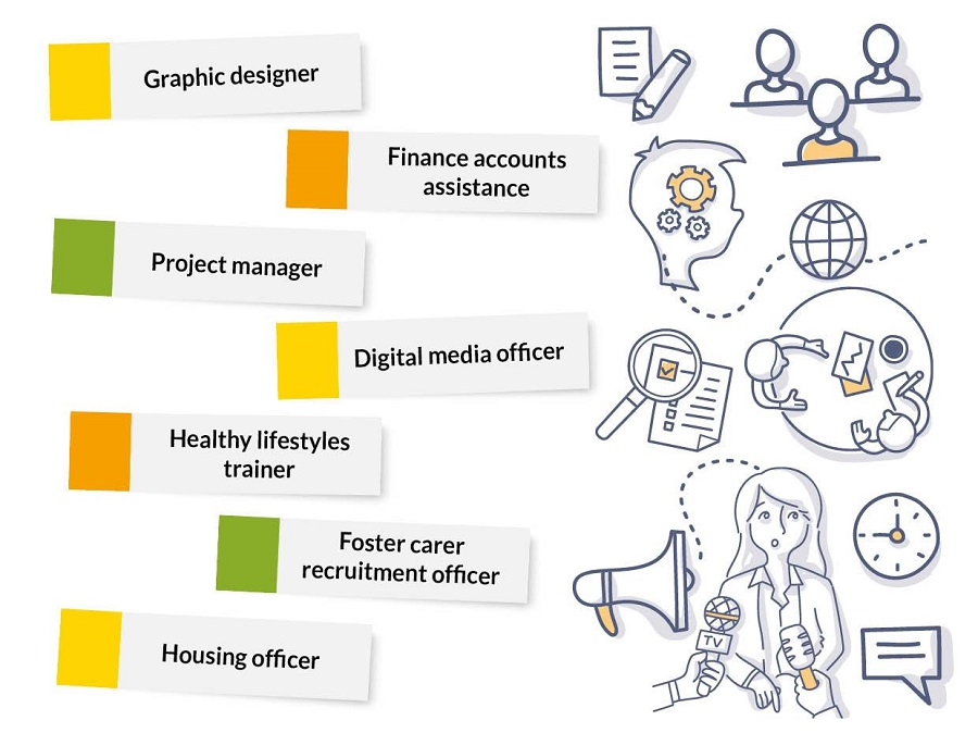 Examples of work related learning opportunities in Herefordshire Council, with graphics